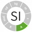 SI - ampere